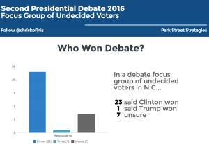pss-infographic_who-won-debate-v2