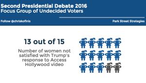 pss-infographic_women-v2